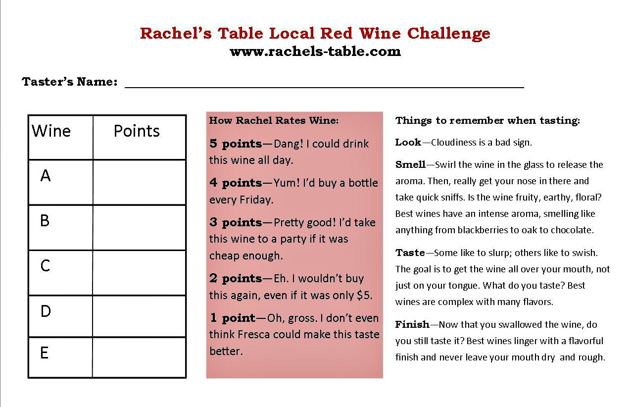 Let S Taste Some Wine Rachel S Table